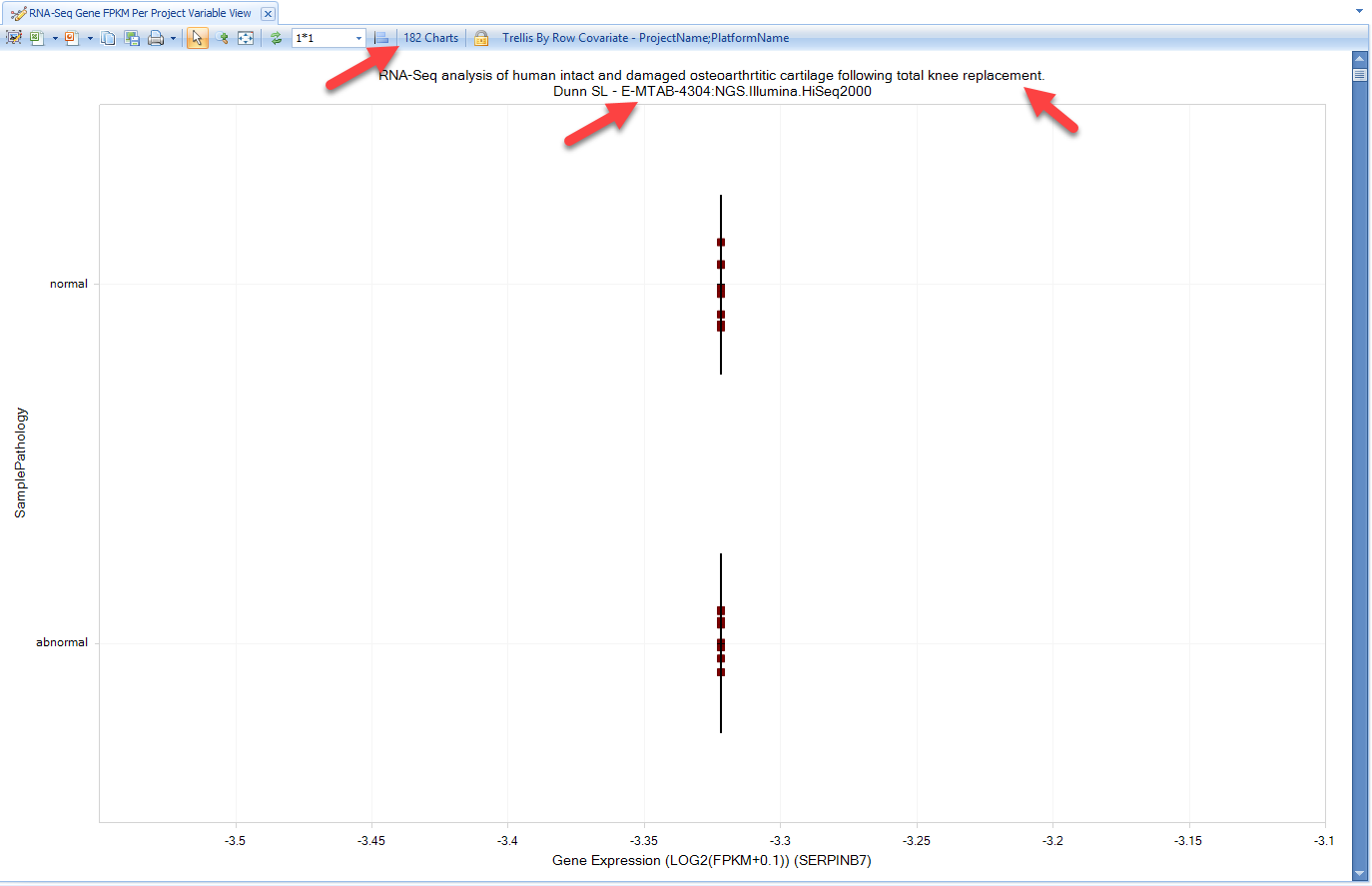 Diseaseland omicsoft doc you can also view rnaseq and microarray expression data across projects grouped by one or more metadata columns as we demonstrated in gtex and blueprint malvernweather Gallery